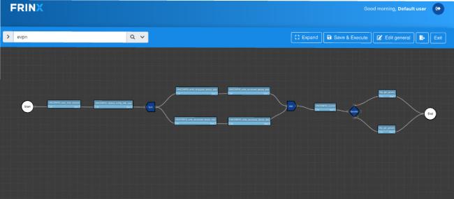 FRINX Workflow